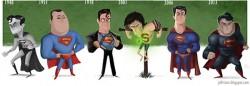 evolution-of-superman-jeff-victor-250x86
