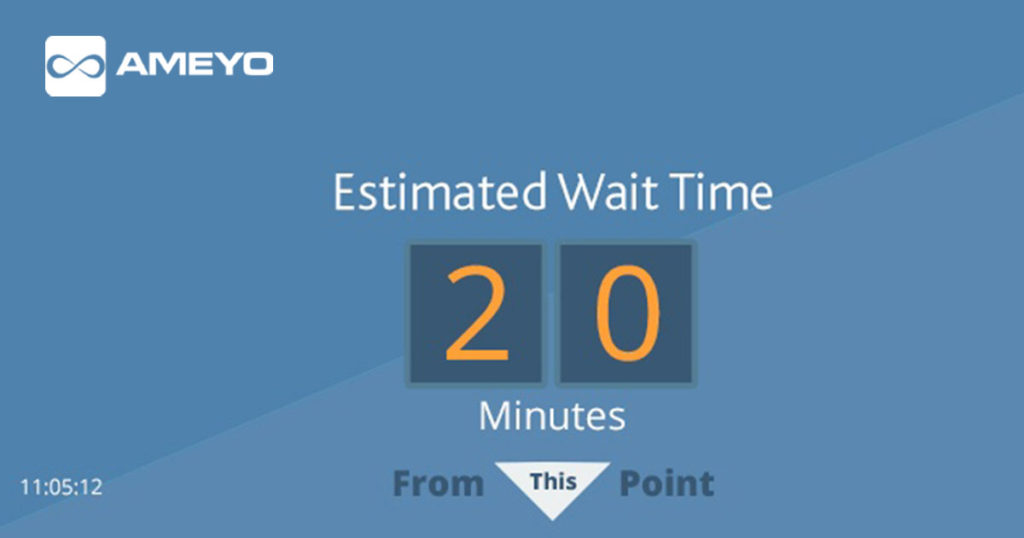 Estimated_Wait_Time