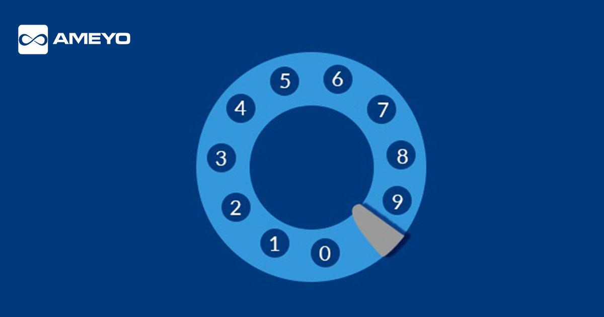 Top-7-Predictive-Dialer-Must-Haves