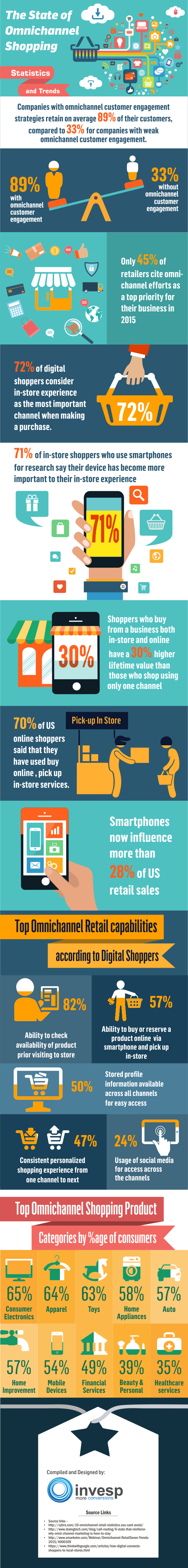 omnichannel-shopping-2.png-2