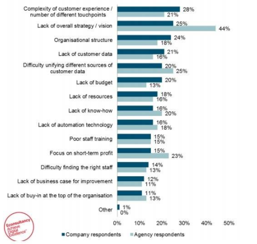 customer-experience-challenges (1)