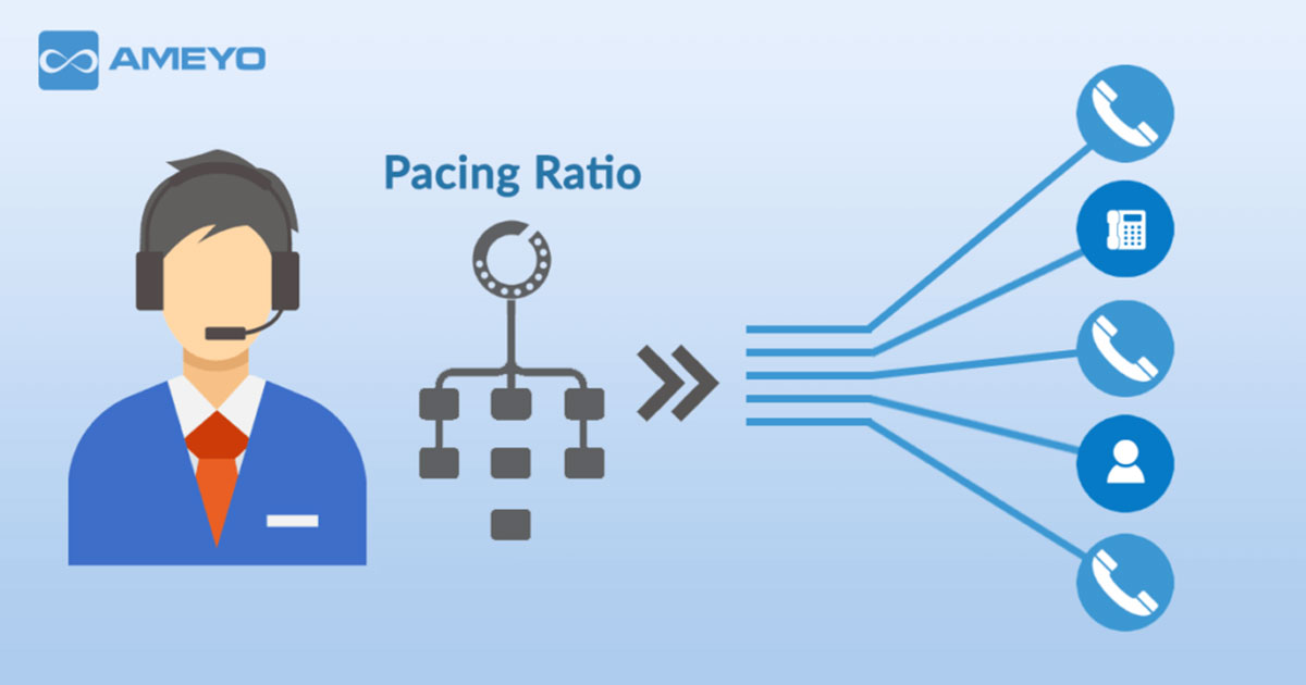What is a Pacing Ratio in a Predictive Dialer?