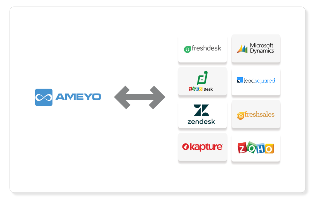 Ameyo-integrations