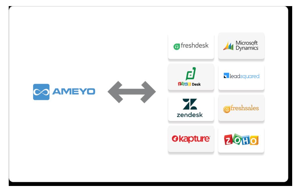 Ameyo-integrations
