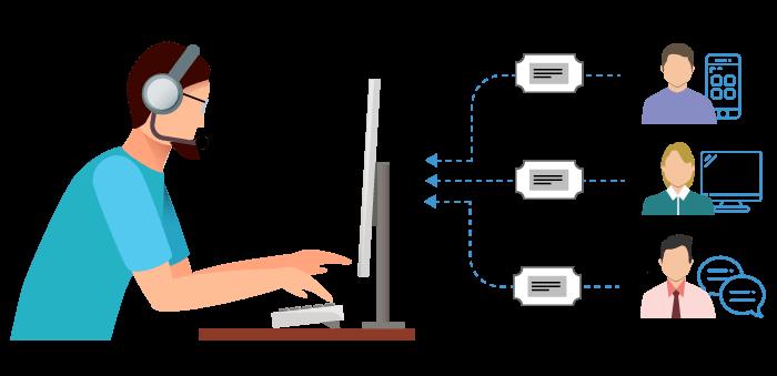 omni0channel-ticketing-system