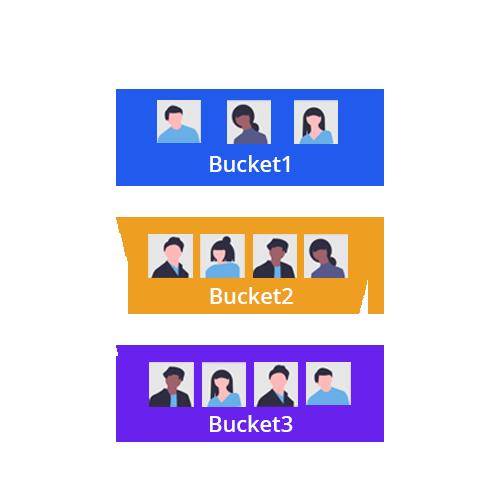 Automated Bucketization or Borrower Classification